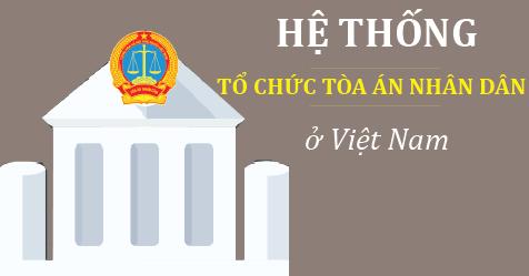 Hệ thống tổ chức Tòa án nhân dân ở Việt Nam