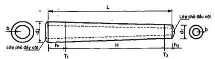 Hinh 1 - Cot hinh con cut rong
