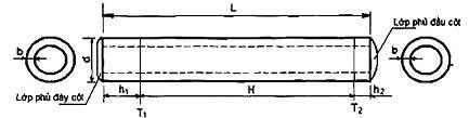Hinh 2 - Cot hinh tru rong